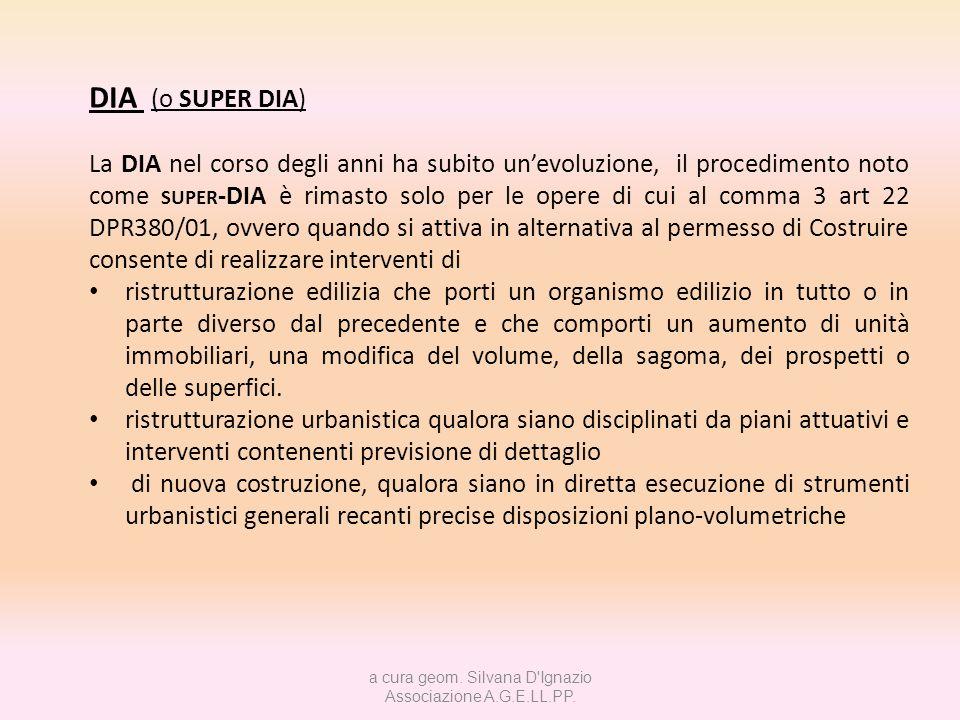 a cura geom.Silvana D Ignazio Associazione A.G.E.LL.PP.