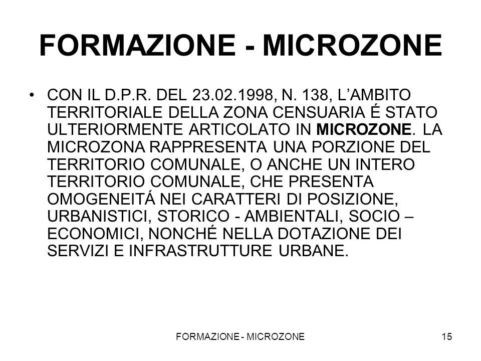 FORMAZIONE - MICROZONE15 FORMAZIONE - MICROZONE CON IL D.P.R. DEL 23.02.1998, N. 138, LAMBITO TERRITORIALE DELLA ZONA CENSUARIA É STATO ULTERIORMENTE