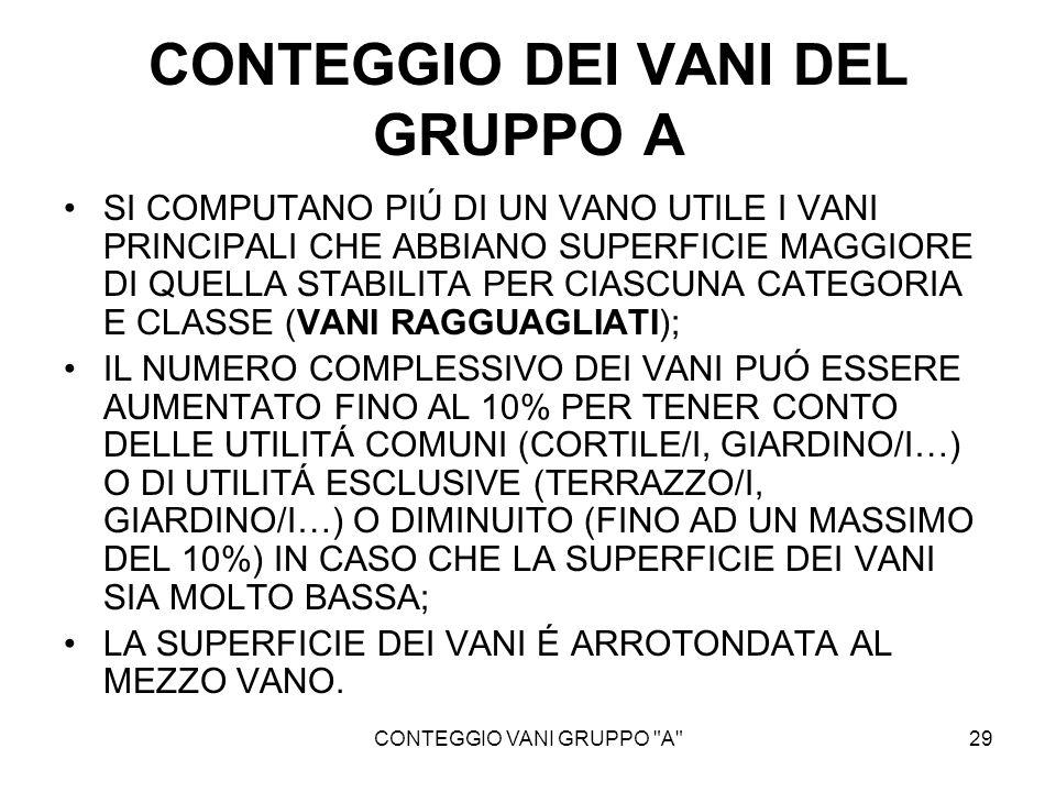 CONTEGGIO VANI GRUPPO