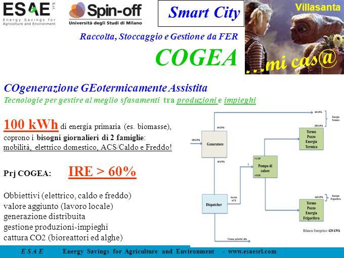 E S A E Energy Savings for Agriculture and Environment - www.esaesrl.com …mi cas@ Villasanta Smart City COgenerazione GEotermicamente Assistita Tecnologie per gestire al meglio sfasamenti tra produzioni e impieghi 100 kWh di energia primaria (es.