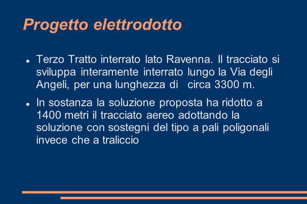 Progetto elettrodotto Terzo Tratto interrato lato Ravenna.