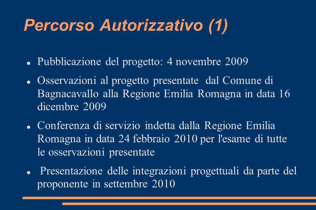 Percorso Autorizzativo (2) Presentazione in data 14 ottobre 2010 da parte del Comune di Bagnacavallo delle nuove osservazioni inerenti le integrazioni e le modifiche progettuali Probabile indizione da parte della Regione Emilia Romagna di nuova conferenza di servizio entro novembre 2010 Probabile conclusione dell iter burocratico entro dicembre 2010