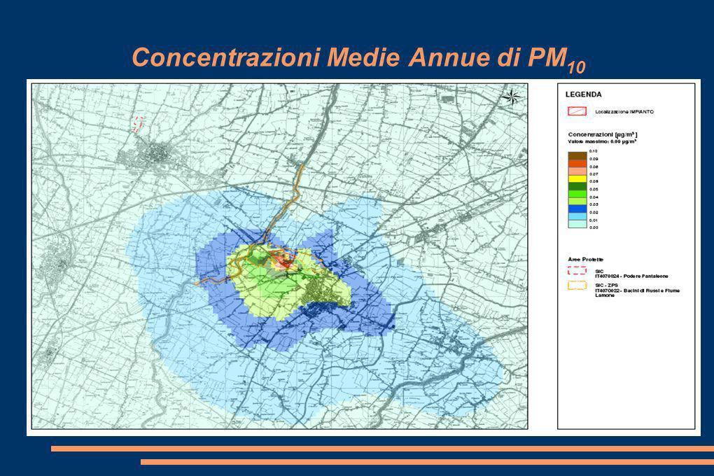 Concentrazioni Medie Annue di PM 10