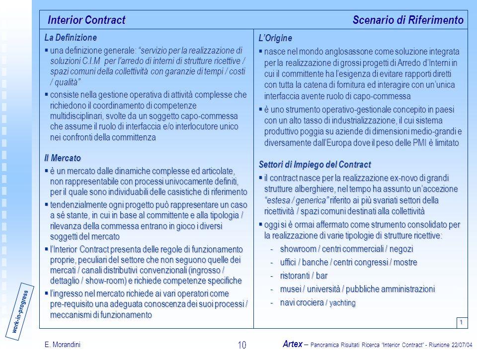 E. Morandini Artex – Panoramica Risultati Ricerca Interior Contract - Riunione 22/07/04 10 Interior Contract La Definizione una definizione generale: