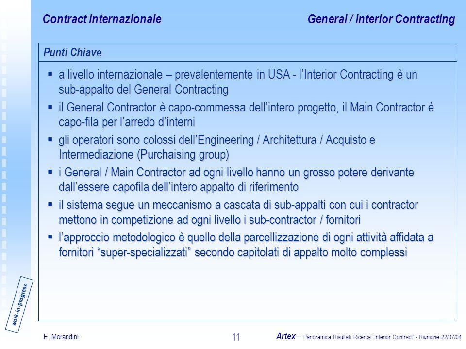 E. Morandini Artex – Panoramica Risultati Ricerca Interior Contract - Riunione 22/07/04 11 Contract Internazionale a livello internazionale – prevalen