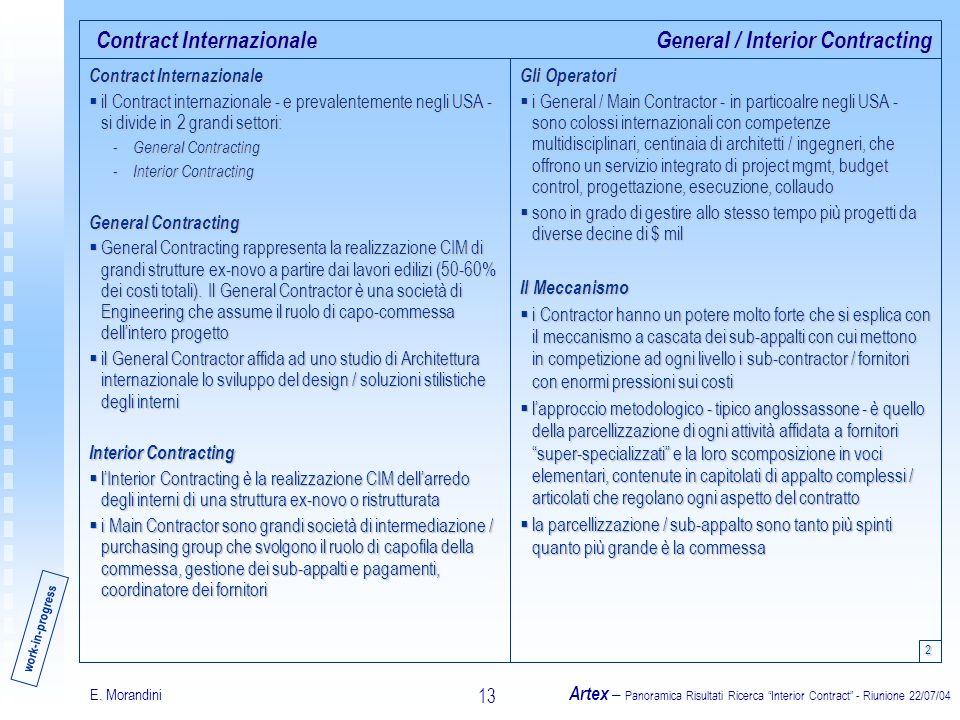 E. Morandini Artex – Panoramica Risultati Ricerca Interior Contract - Riunione 22/07/04 13 Contract Internazionale il Contract internazionale - e prev