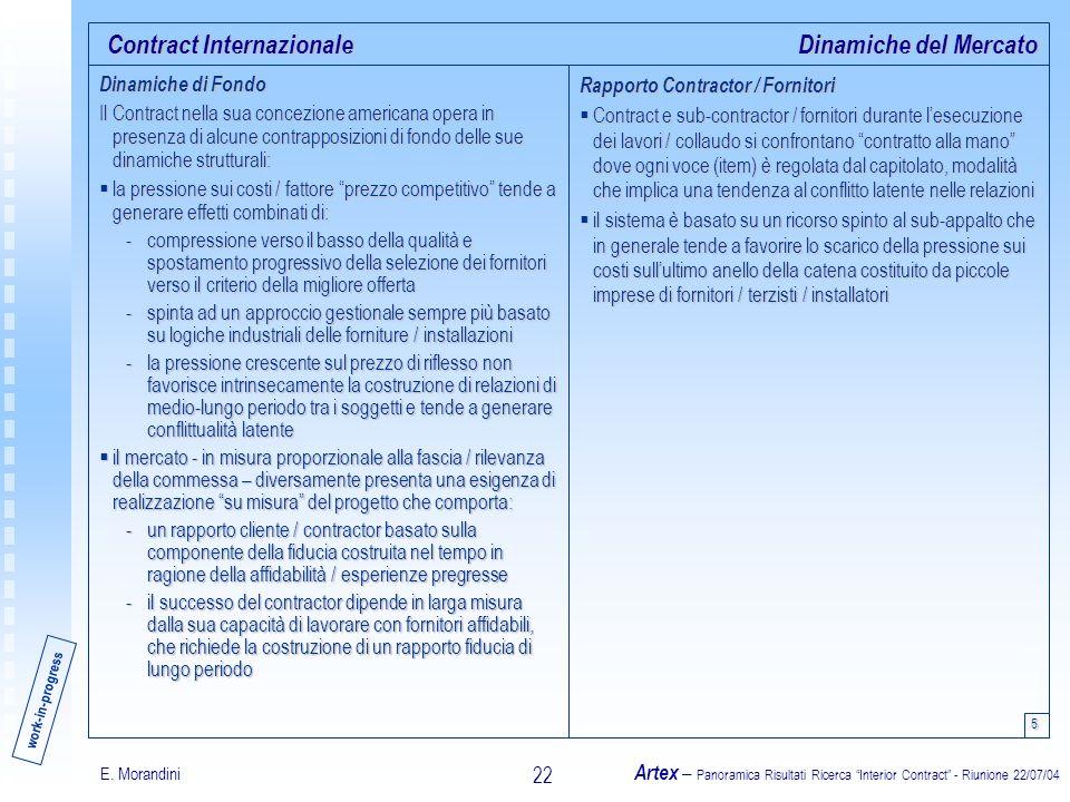 E. Morandini Artex – Panoramica Risultati Ricerca Interior Contract - Riunione 22/07/04 22 Contract Internazionale Dinamiche di Fondo Il Contract nell