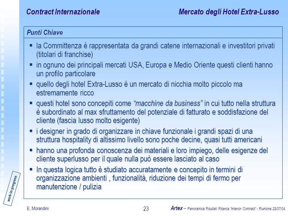 E. Morandini Artex – Panoramica Risultati Ricerca Interior Contract - Riunione 22/07/04 23 Contract Internazionale la Committenza è rappresentata da g