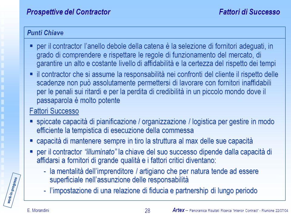 E. Morandini Artex – Panoramica Risultati Ricerca Interior Contract - Riunione 22/07/04 28 Prospettive del Contractor per il contractor lanello debole