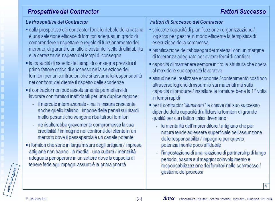 E. Morandini Artex – Panoramica Risultati Ricerca Interior Contract - Riunione 22/07/04 29 Prospettive del Contractor Le Prospettive del Contractor da