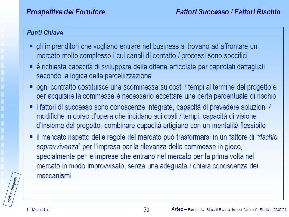E. Morandini Artex – Panoramica Risultati Ricerca Interior Contract - Riunione 22/07/04 30 Prospettive del Fornitore gli imprenditori che vogliano ent