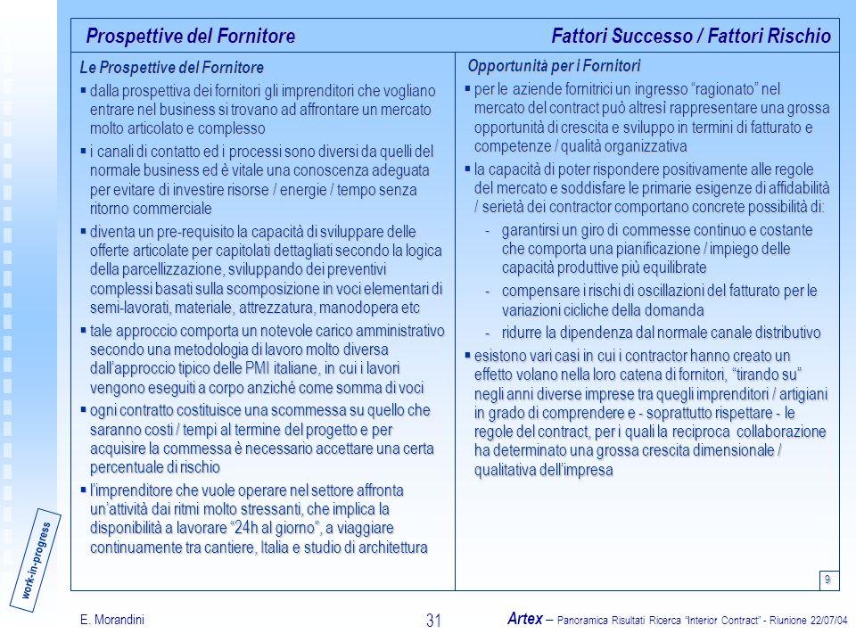 E. Morandini Artex – Panoramica Risultati Ricerca Interior Contract - Riunione 22/07/04 31 Prospettive del Fornitore Le Prospettive del Fornitore dall