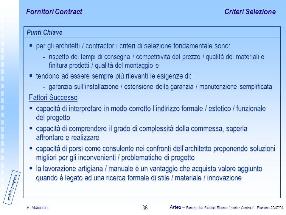 E. Morandini Artex – Panoramica Risultati Ricerca Interior Contract - Riunione 22/07/04 36 Fornitori Contract per gli architetti / contractor i criter