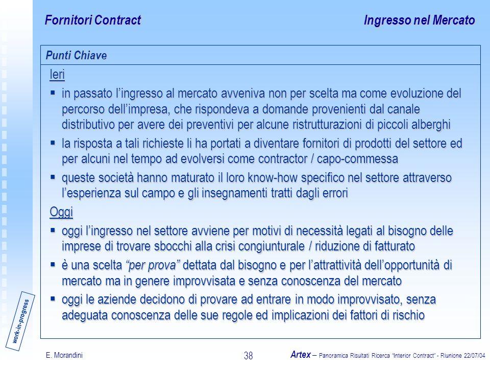 E. Morandini Artex – Panoramica Risultati Ricerca Interior Contract - Riunione 22/07/04 38 Fornitori Contract Ieri in passato lingresso al mercato avv