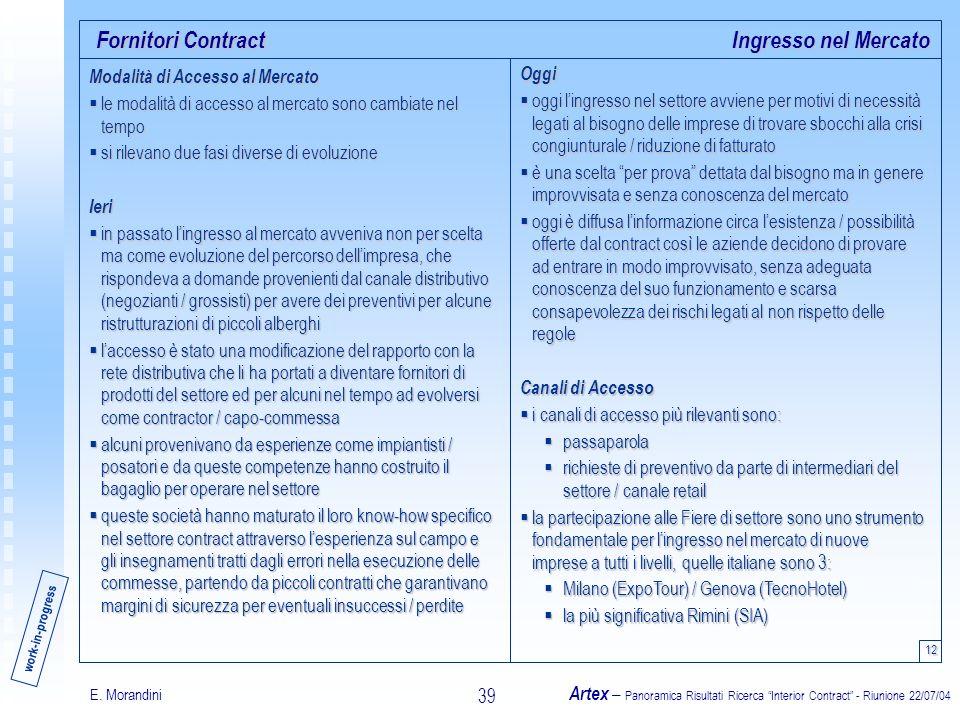 E. Morandini Artex – Panoramica Risultati Ricerca Interior Contract - Riunione 22/07/04 39 Fornitori Contract 12 Ingresso nel Mercato Modalità di Acce