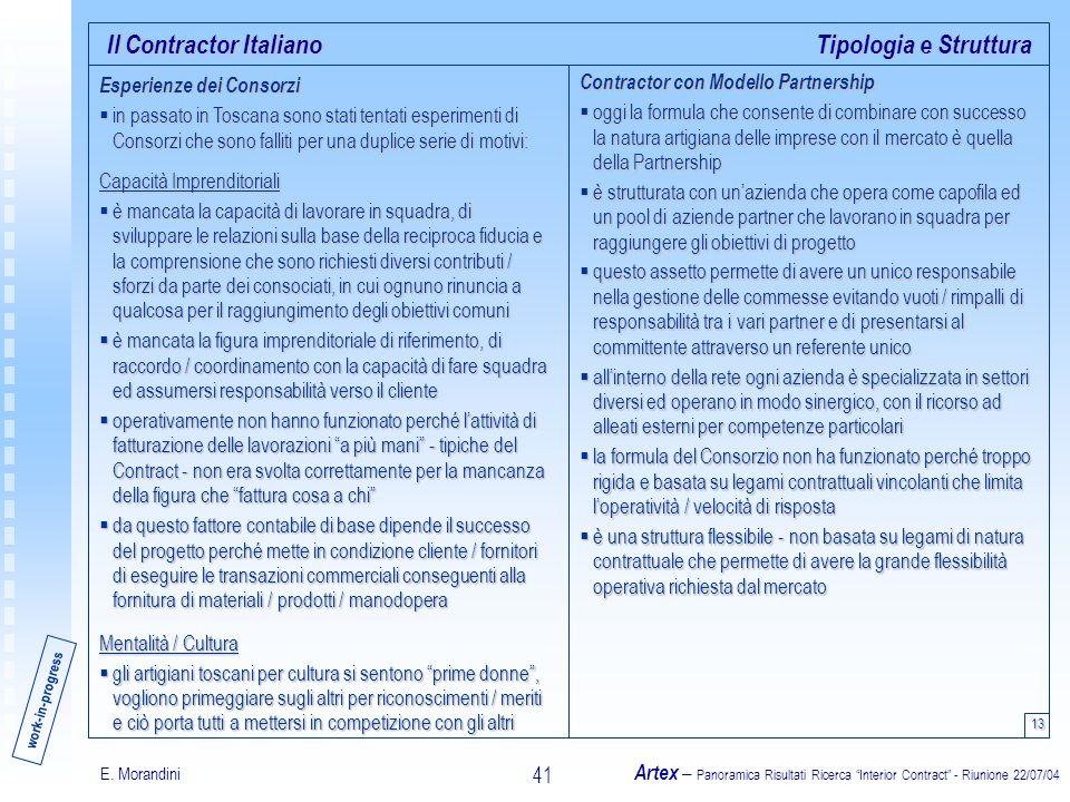 E. Morandini Artex – Panoramica Risultati Ricerca Interior Contract - Riunione 22/07/04 41 Il Contractor Italiano 13 Tipologia e Struttura Esperienze
