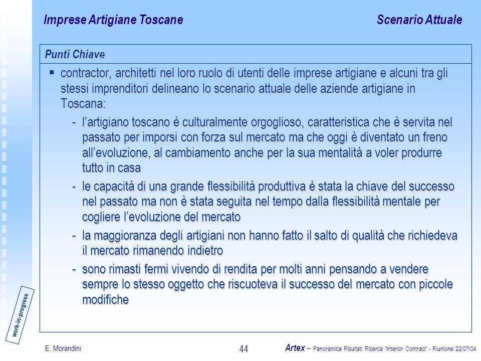 E. Morandini Artex – Panoramica Risultati Ricerca Interior Contract - Riunione 22/07/04 44 Imprese Artigiane Toscane contractor, architetti nel loro r