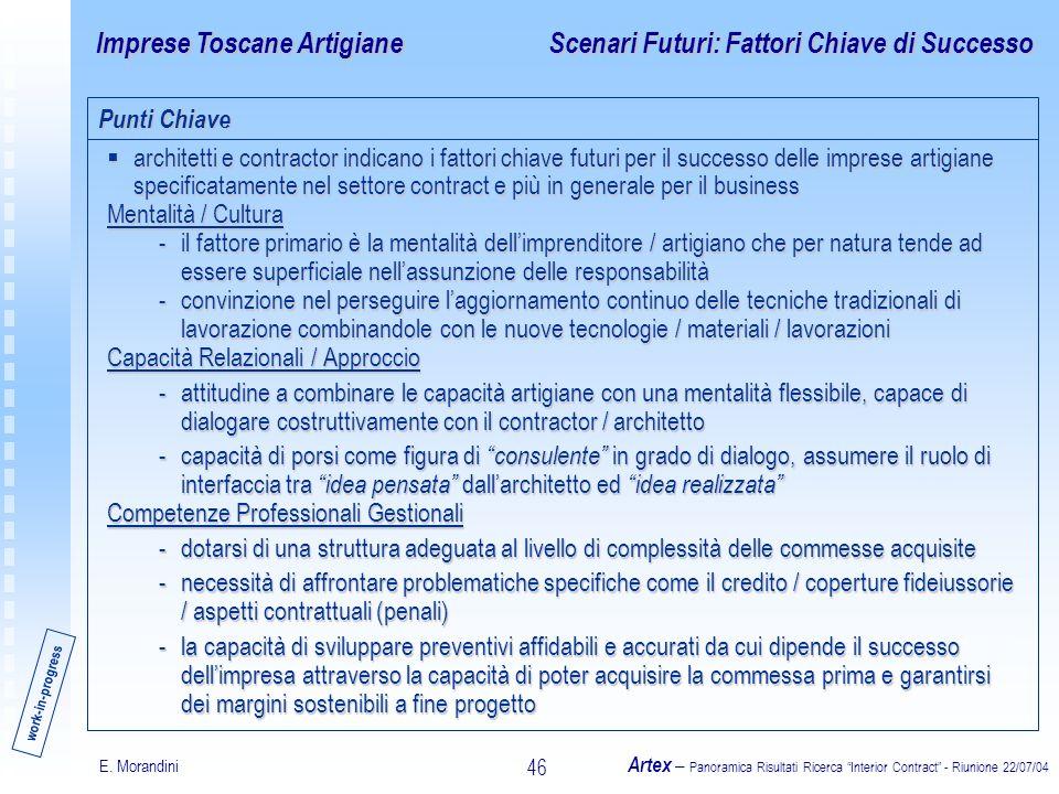 E. Morandini Artex – Panoramica Risultati Ricerca Interior Contract - Riunione 22/07/04 46 Imprese Toscane Artigiane architetti e contractor indicano