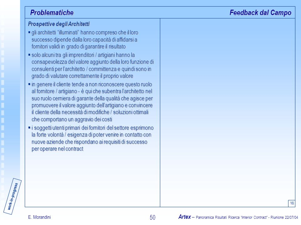 E. Morandini Artex – Panoramica Risultati Ricerca Interior Contract - Riunione 22/07/04 50 Problematiche 16 Feedback dal Campo Prospettive degli Archi