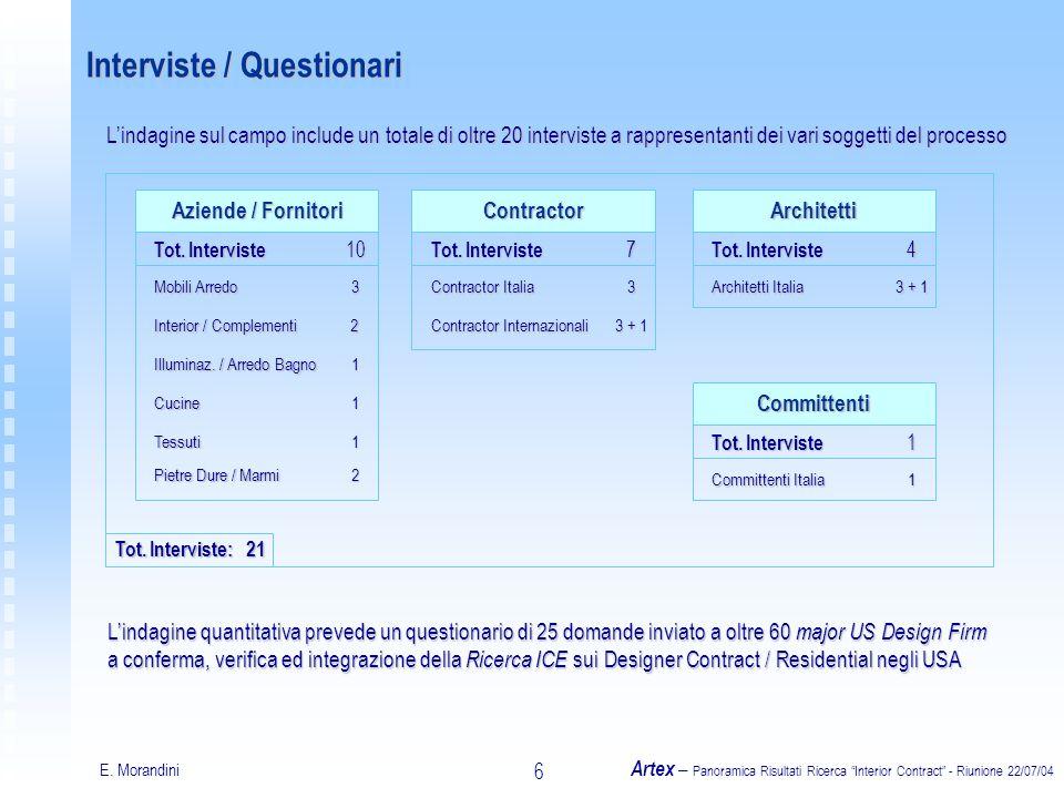 E. Morandini Artex – Panoramica Risultati Ricerca Interior Contract - Riunione 22/07/04 6 Interviste / Questionari Lindagine sul campo include un tota