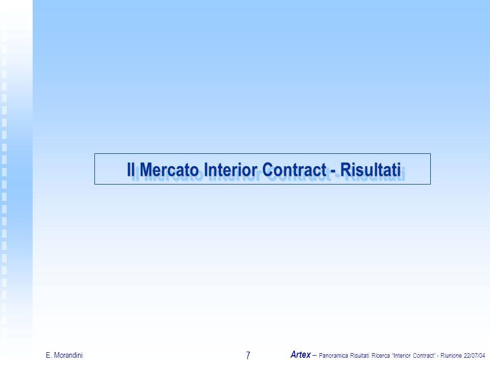 E. Morandini Artex – Panoramica Risultati Ricerca Interior Contract - Riunione 22/07/04 7 Il Mercato Interior Contract - Risultati