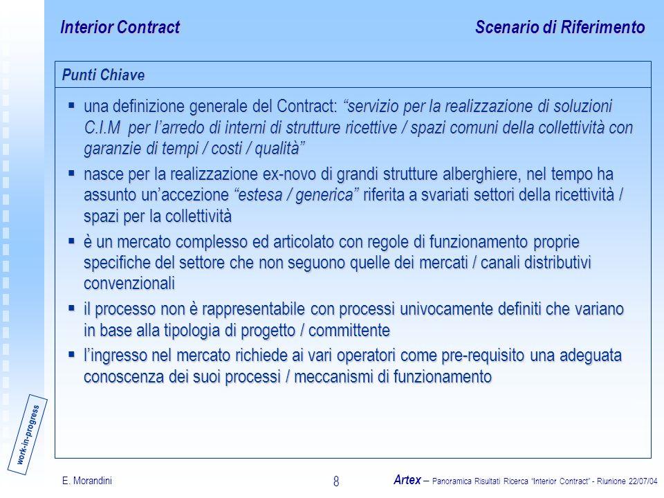 E. Morandini Artex – Panoramica Risultati Ricerca Interior Contract - Riunione 22/07/04 8 Interior Contract una definizione generale del Contract: ser