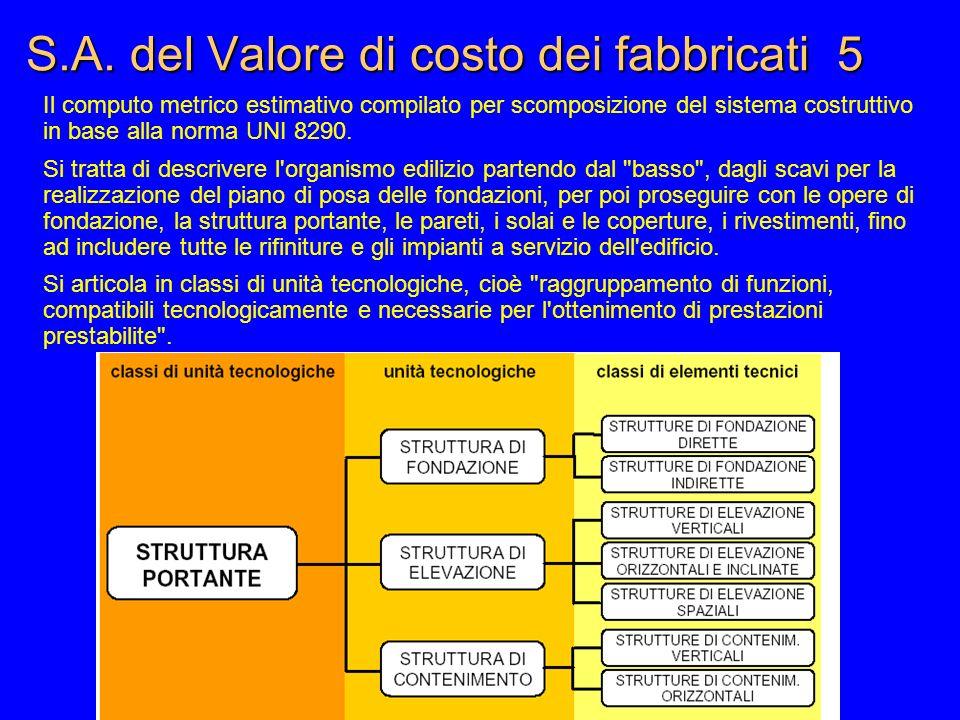 S.A. del Valore di costo dei fabbricati 5 Il computo metrico estimativo compilato per scomposizione del sistema costruttivo in base alla norma UNI 829