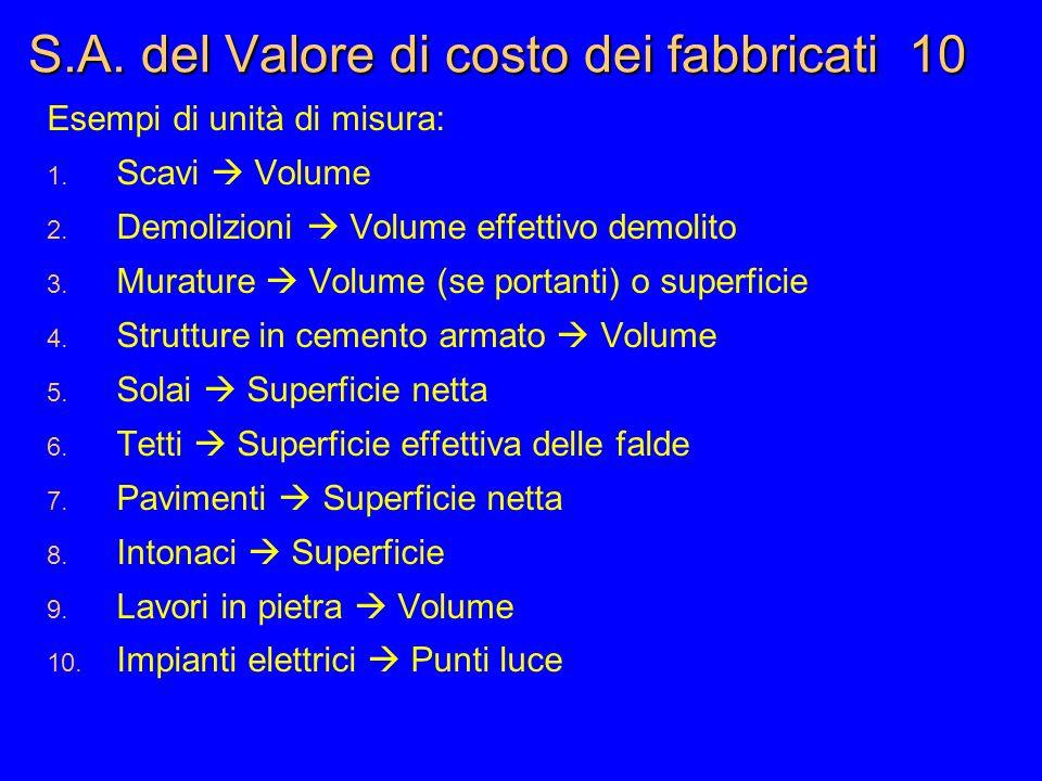 S.A. del Valore di costo dei fabbricati 10 Esempi di unità di misura: 1. Scavi Volume 2. Demolizioni Volume effettivo demolito 3. Murature Volume (se
