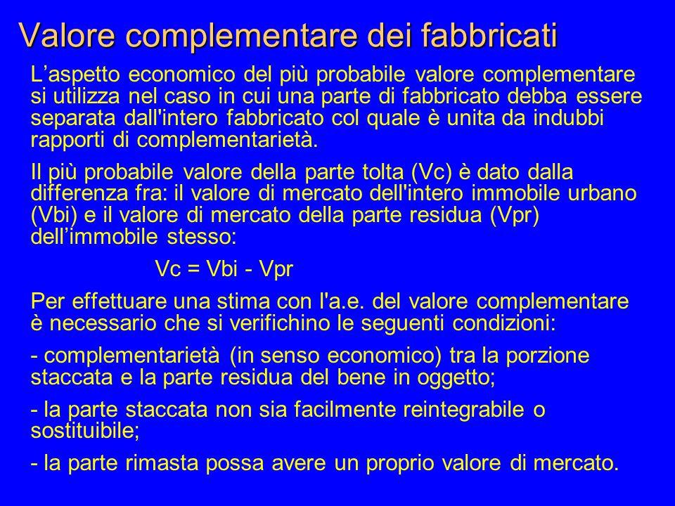 Valore complementare dei fabbricati Laspetto economico del più probabile valore complementare si utilizza nel caso in cui una parte di fabbricato debba essere separata dall intero fabbricato col quale è unita da indubbi rapporti di complementarietà.