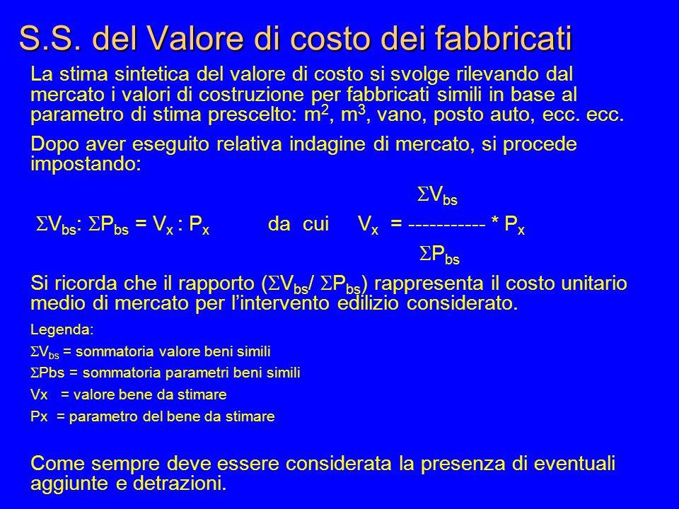 S.S. del Valore di costo dei fabbricati La stima sintetica del valore di costo si svolge rilevando dal mercato i valori di costruzione per fabbricati