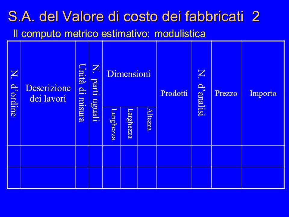 S.A. del Valore di costo dei fabbricati 2 Il computo metrico estimativo: modulistica N. dordine Descrizione dei lavori Unità di misura N. parti uguali