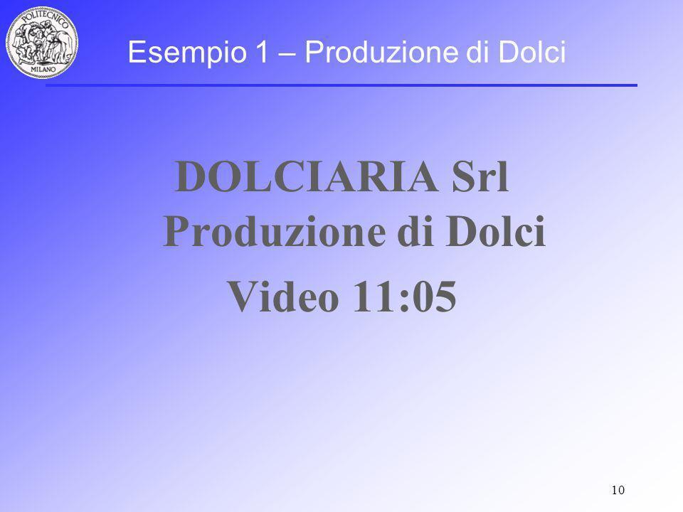10 Esempio 1 – Produzione di Dolci DOLCIARIA Srl Produzione di Dolci Video 11:05