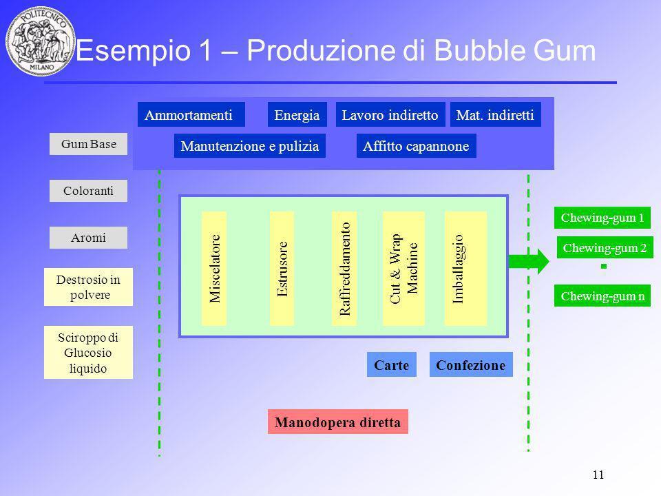 11 Esempio 1 – Produzione di Bubble Gum Chewing-gum 1 Chewing-gum 2 Chewing-gum n Gum Base Coloranti Aromi Sciroppo di Glucosio liquido Destrosio in polvere MiscelatoreEstrusoreRaffreddamento Cut & Wrap Machine Imballaggio AmmortamentiEnergiaLavoro indiretto Affitto capannone Mat.