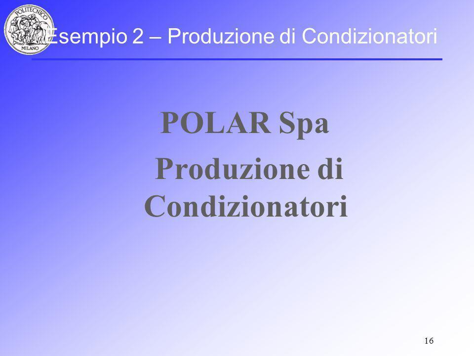 16 Esempio 2 – Produzione di Condizionatori POLAR Spa Produzione di Condizionatori