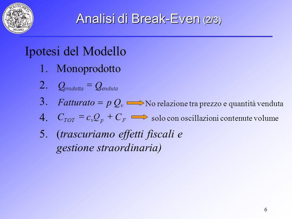 6 Analisi di Break-Even (2/3) Ipotesi del Modello 1.Monoprodotto 2.