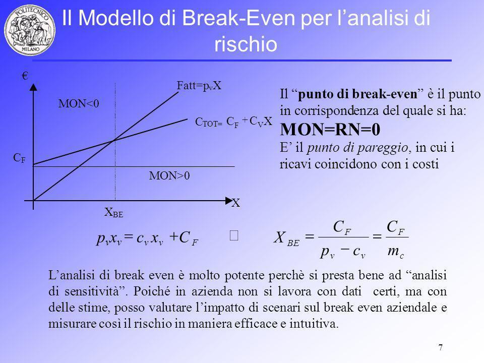 7 Il Modello di Break-Even per lanalisi di rischio MON<0 MON>0 Fatt=p v X C TOT= C F X BE X Lanalisi di break even è molto potente perchè si presta bene ad analisi di sensitività.