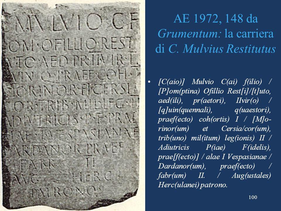 100 AE 1972, 148 da Grumentum: la carriera di C.