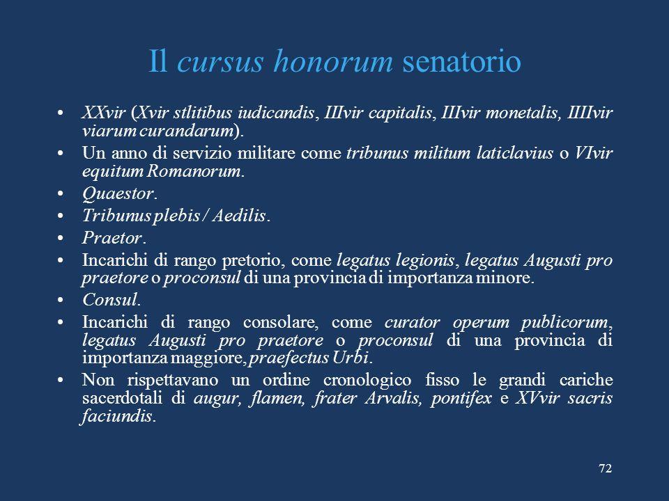 Il cursus honorum senatorio XXvir (Xvir stlitibus iudicandis, IIIvir capitalis, IIIvir monetalis, IIIIvir viarum curandarum).
