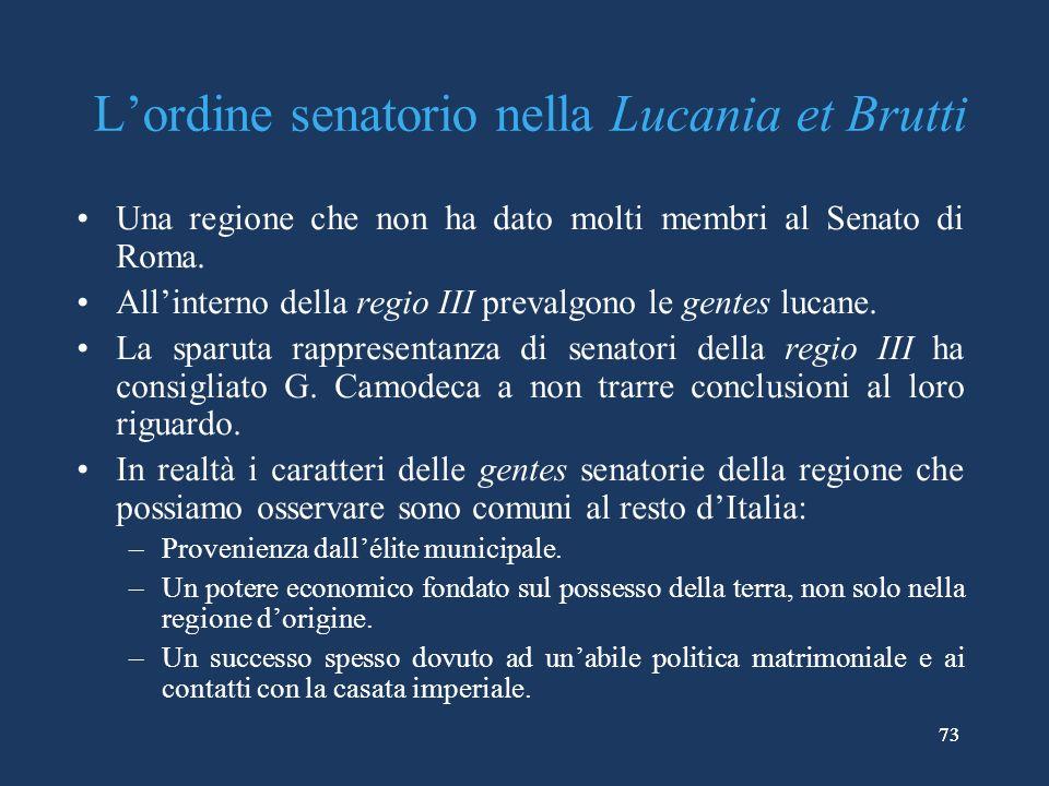 73 Lordine senatorio nella Lucania et Brutti Una regione che non ha dato molti membri al Senato di Roma.