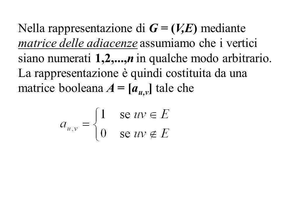 Nella rappresentazione di G = (V,E) mediante matrice delle adiacenze assumiamo che i vertici siano numerati 1,2,...,n in qualche modo arbitrario. La r
