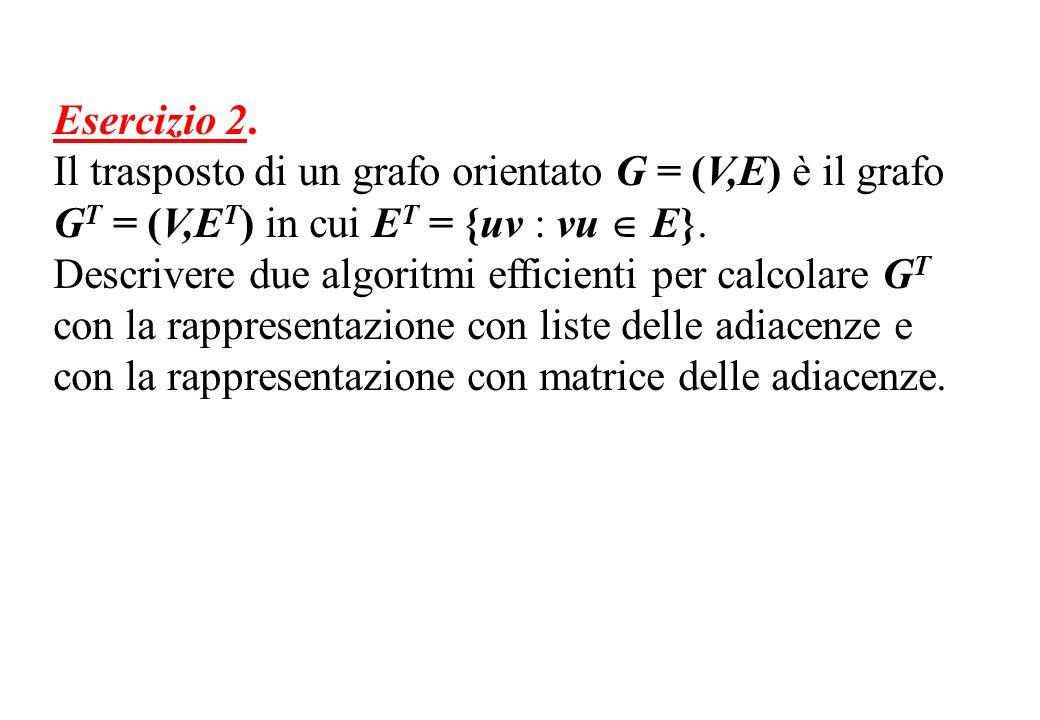Esercizio 2. Il trasposto di un grafo orientato G = (V,E) è il grafo G T = (V,E T ) in cui E T = {uv : vu E}. Descrivere due algoritmi efficienti per