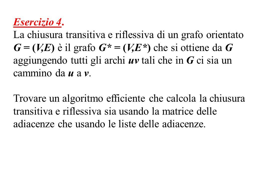 Esercizio 4. La chiusura transitiva e riflessiva di un grafo orientato G = (V,E) è il grafo G* = (V,E*) che si ottiene da G aggiungendo tutti gli arch