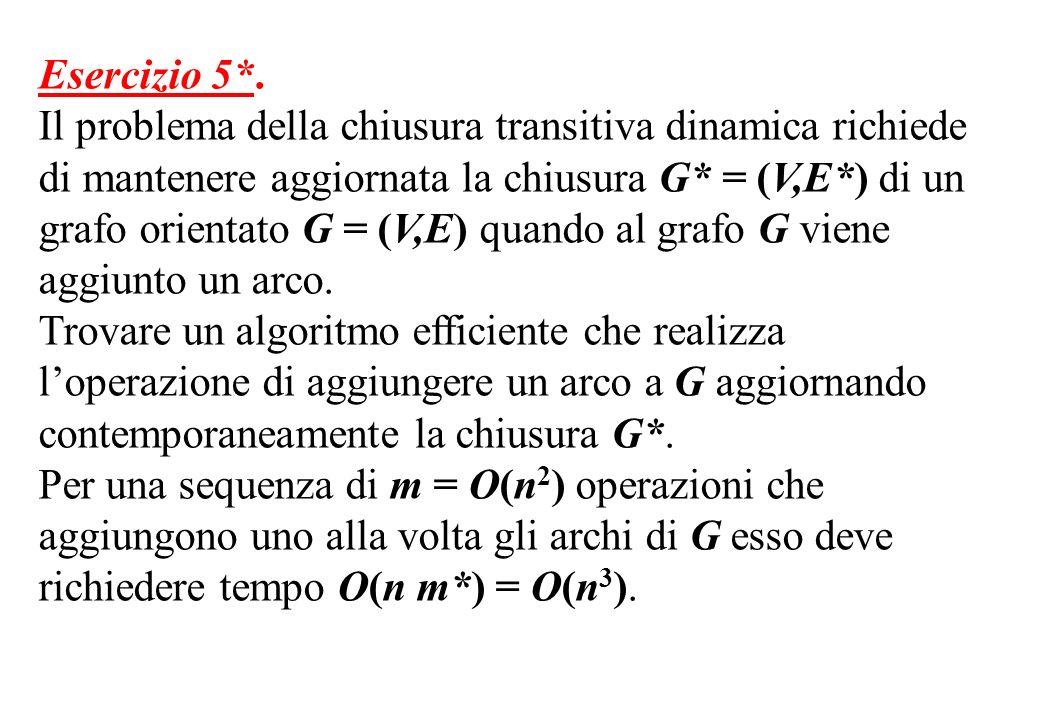 Esercizio 5*. Il problema della chiusura transitiva dinamica richiede di mantenere aggiornata la chiusura G* = (V,E*) di un grafo orientato G = (V,E)