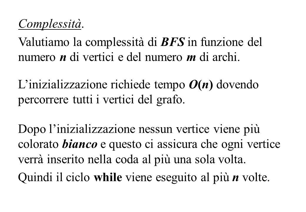 Complessità. Valutiamo la complessità di BFS in funzione del numero n di vertici e del numero m di archi. Linizializzazione richiede tempo O(n) dovend