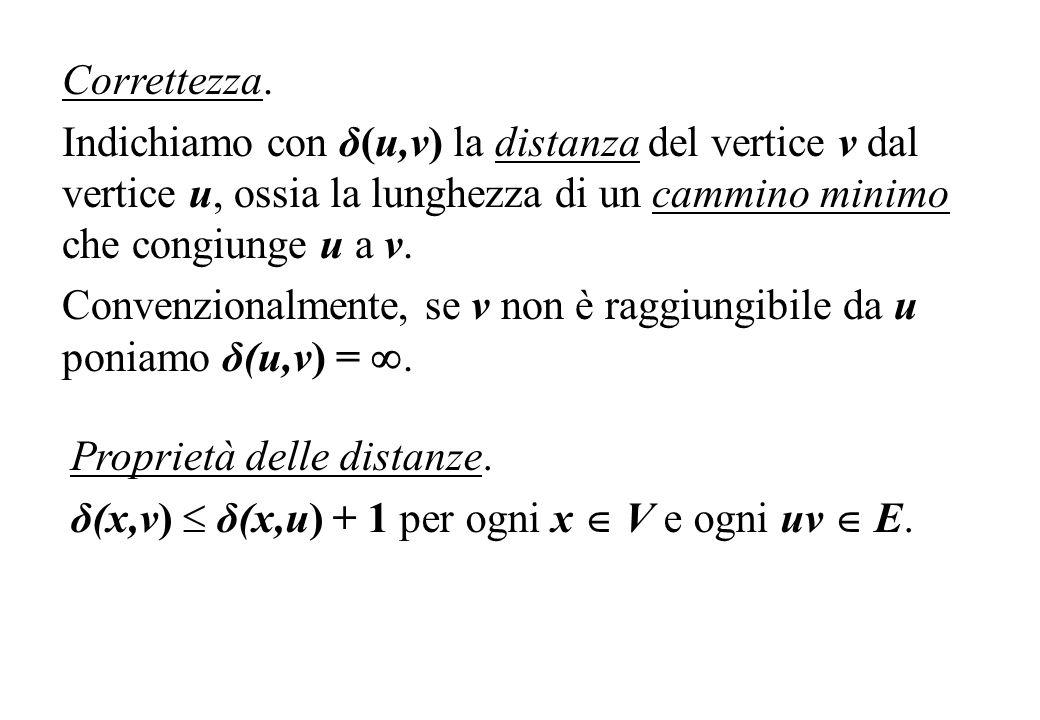 Correttezza. Indichiamo con δ(u,v) la distanza del vertice v dal vertice u, ossia la lunghezza di un cammino minimo che congiunge u a v. Convenzionalm