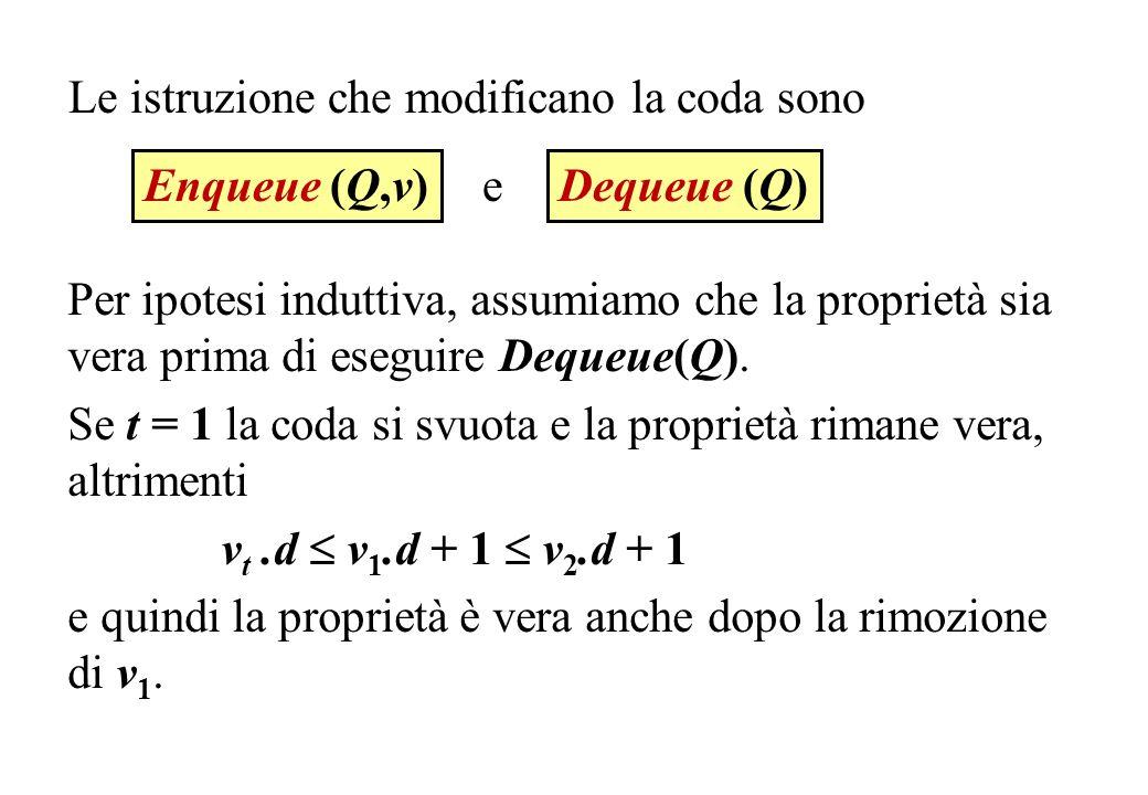 Le istruzione che modificano la coda sono Enqueue (Q,v) Per ipotesi induttiva, assumiamo che la proprietà sia vera prima di eseguire Dequeue(Q). Se t