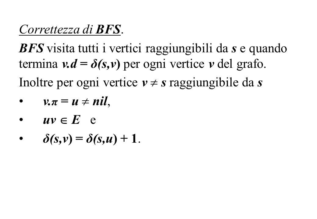 Correttezza di BFS. BFS visita tutti i vertici raggiungibili da s e quando termina v.d = δ(s,v) per ogni vertice v del grafo. Inoltre per ogni vertice