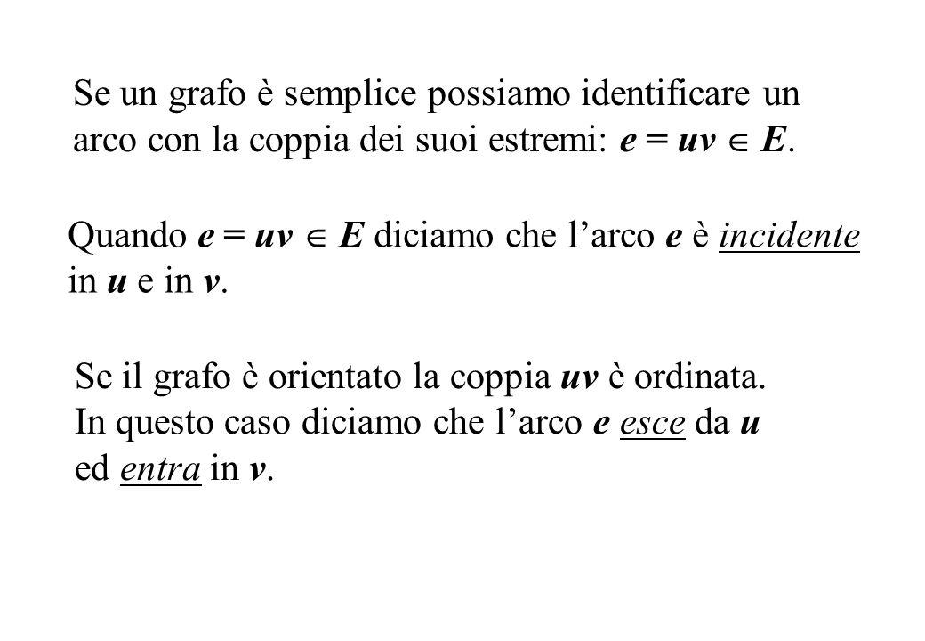 Se un grafo è semplice possiamo identificare un arco con la coppia dei suoi estremi: e = uv E. Quando e = uv E diciamo che larco e è incidente in u e
