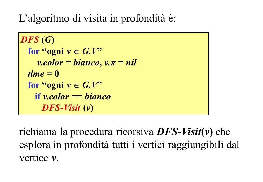 Lalgoritmo di visita in profondità è: DFS (G) for ogni v G.V v.color = bianco, v.π = nil time = 0 for ogni v G.V if v.color == bianco DFS-Visit (v) ri