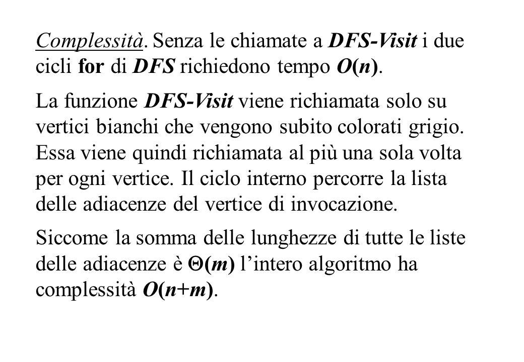 Complessità. Senza le chiamate a DFS-Visit i due cicli for di DFS richiedono tempo O(n). La funzione DFS-Visit viene richiamata solo su vertici bianch